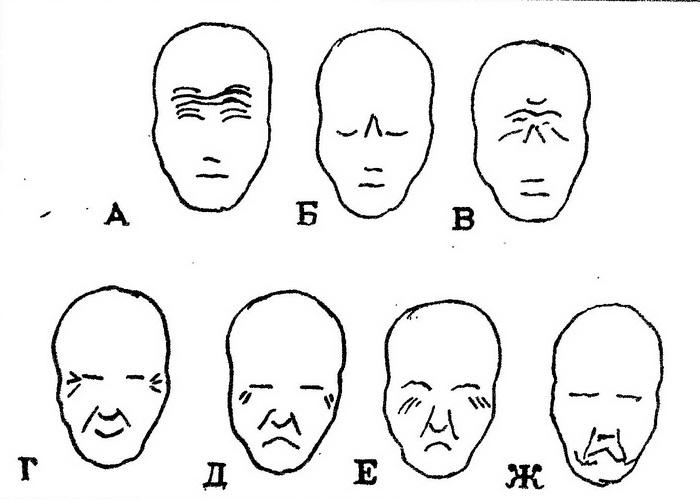 Схема выражений лица человека